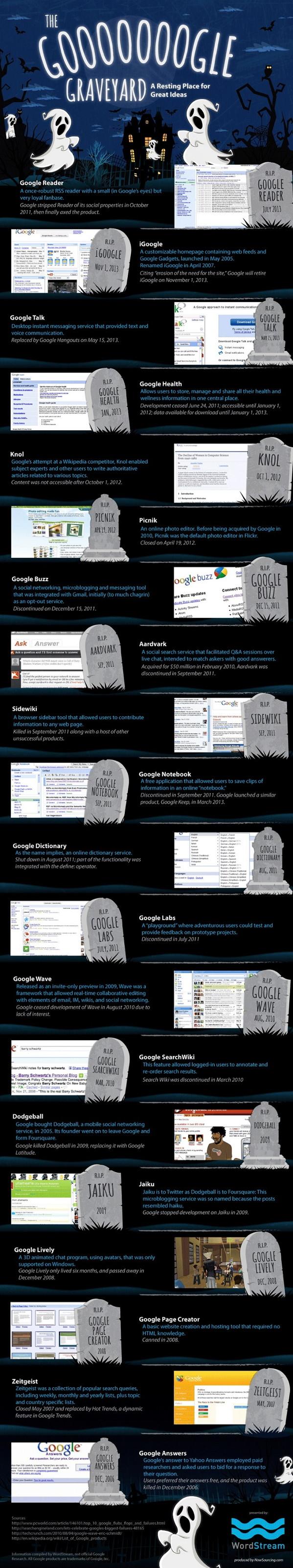 Google_Graveyard