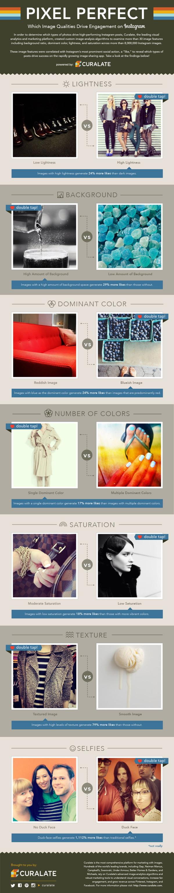 instagram-success-engagement-infographic