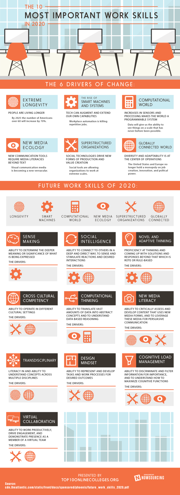 2020-Top-Business-Skills